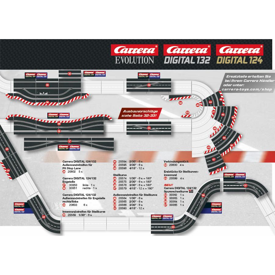 Carrera Evolution Schienen